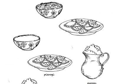 Kuchnia Turcji