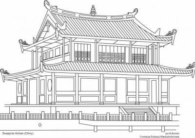 Świątynia Xichan (Chiny)